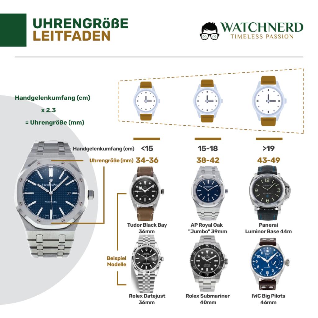 Uhrengröße Leitfaden Handgelenkumfang Durchmesser
