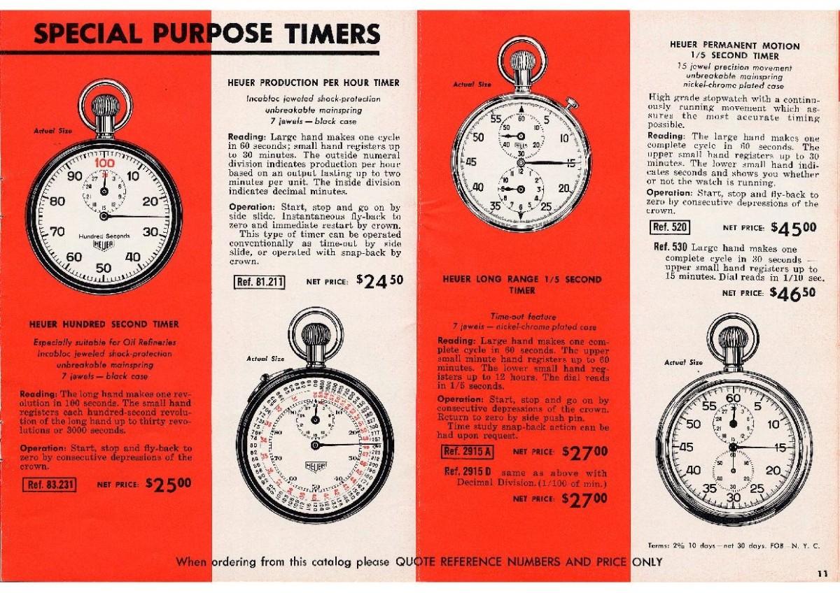 TAG Heuer Glenn Stopwatch 2915A_Catalog_1960-1963