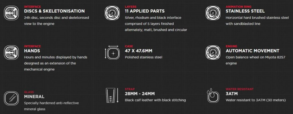SEVENFRIDAY SF-P1B01 Specifications