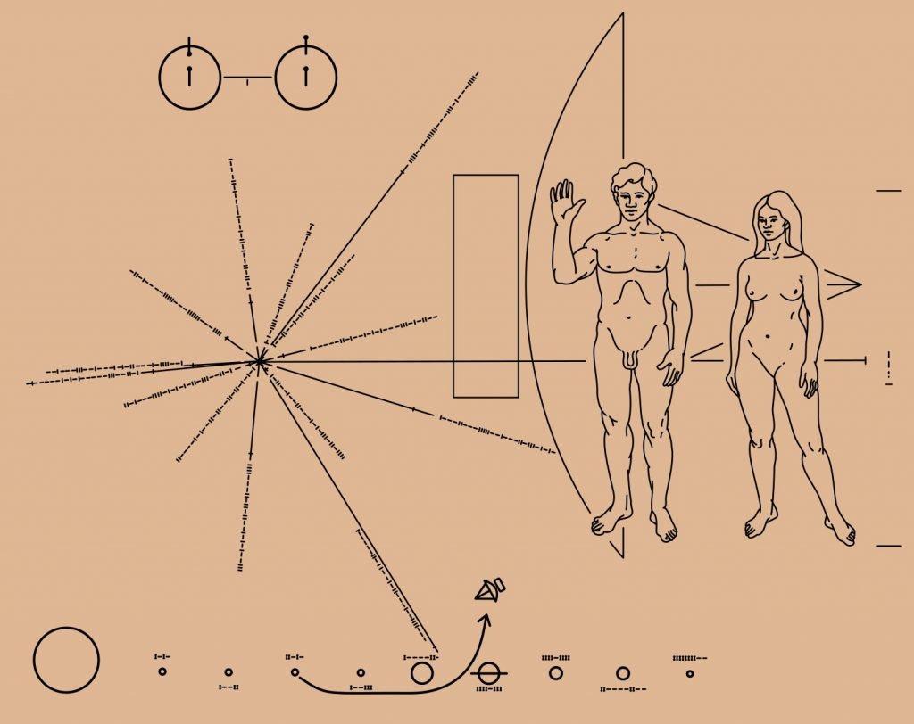 Voyager Pioneer Aluminiumplatte Aliens