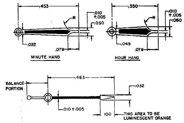 MIL-Spec W-3818B Zeiger