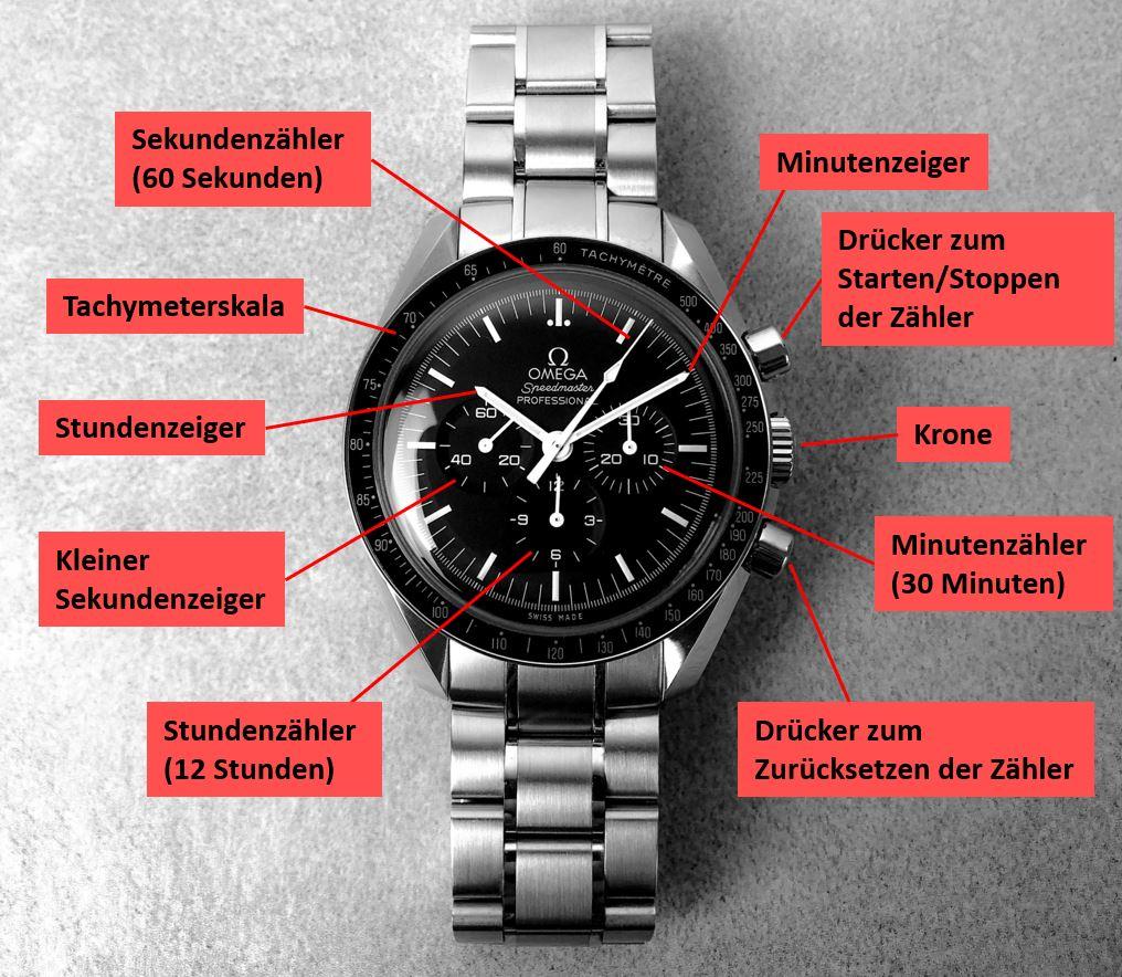 Chronograph beschriftet Funktionen Omega Moonwatch
