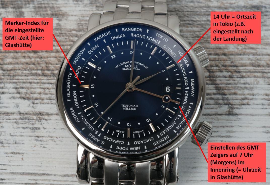 GMT Uhr ablesen