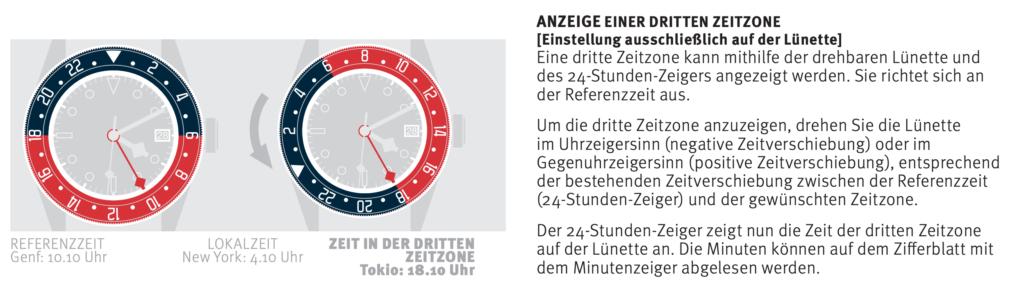Tudor-GMT-Dritte-Zeitzone