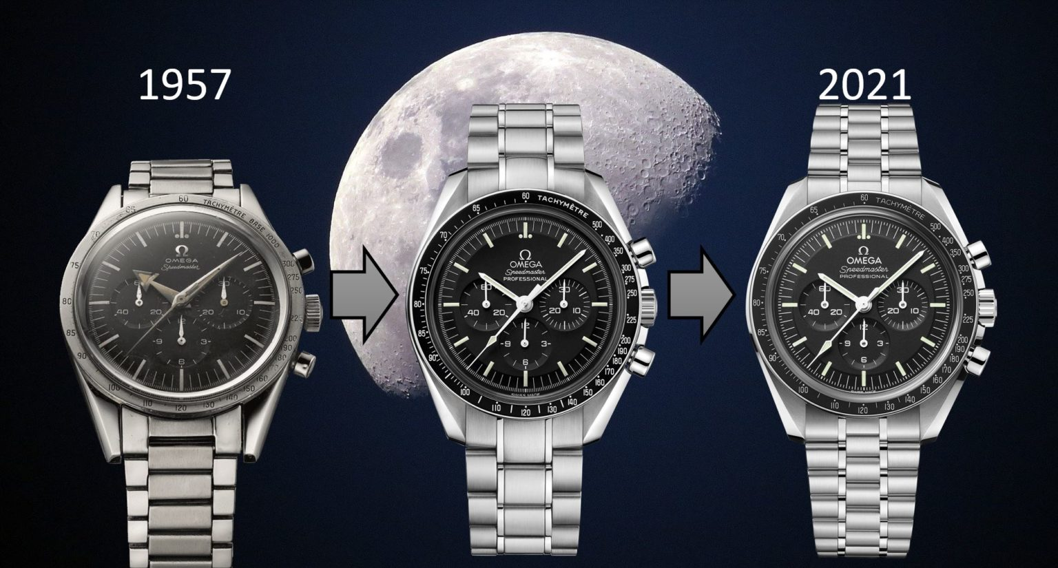 Omega-Speedmaster-Professional-Moonwatch